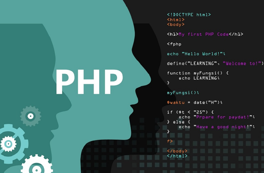 Guide to Learning PHP